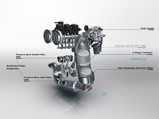Peugeot 308 - technologie - PureTech