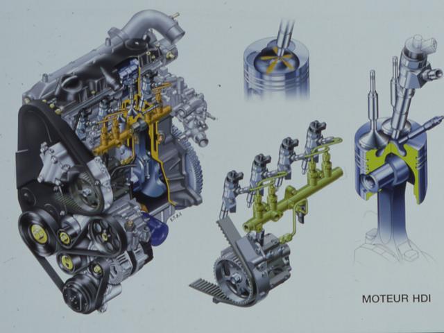 Peugeot - Historie - 1998 - HDi-dieselmotoren