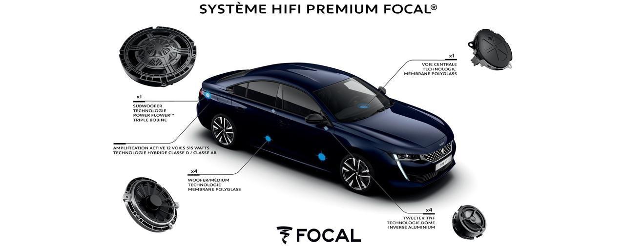 Nieuwe PEUGEOT 508 Berline, premium hifisysteem van FOCAL®