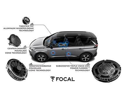 Sensaties - Driver Sport Pack - Peugeot 3008